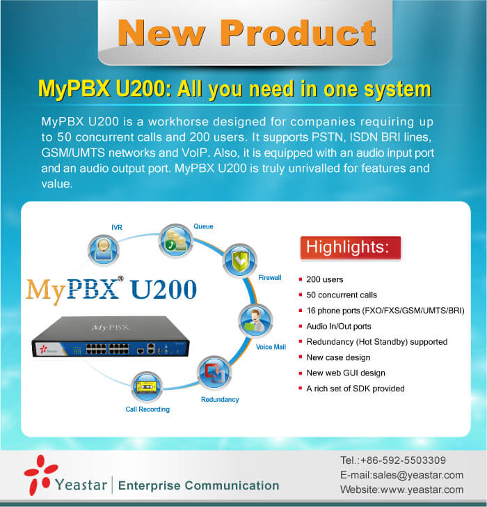 voice over IP solution
