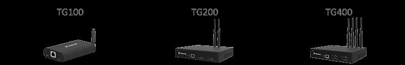 VoIP GSM Gateway
