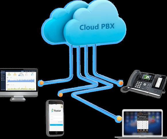 pbx on cloud