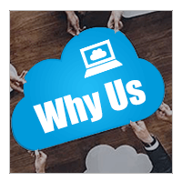 Why Yeastar Cloud Pbx