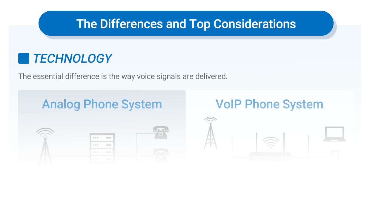 Infographic_VoIP_vs_Analog_Phone_System