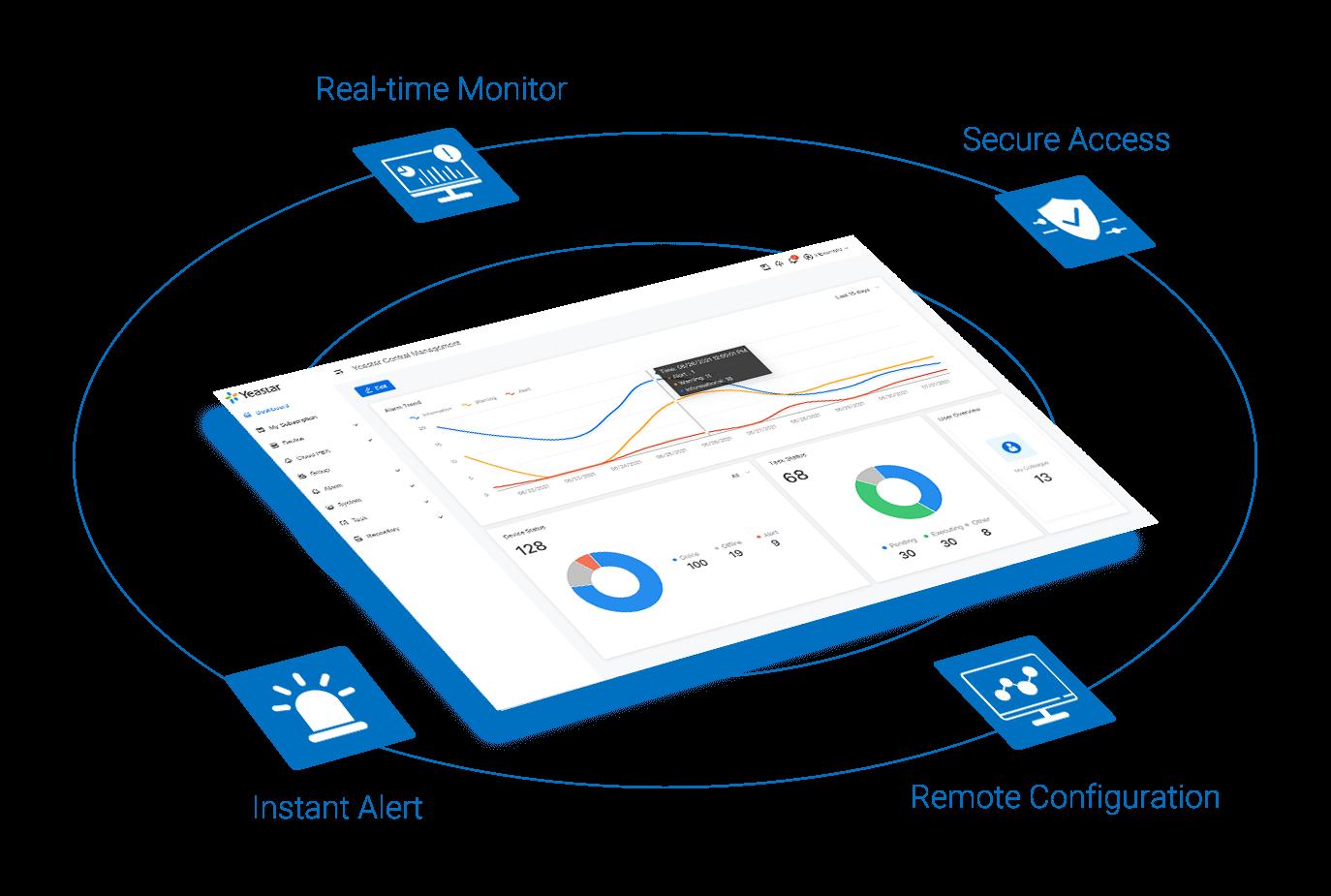 powerful remote managem