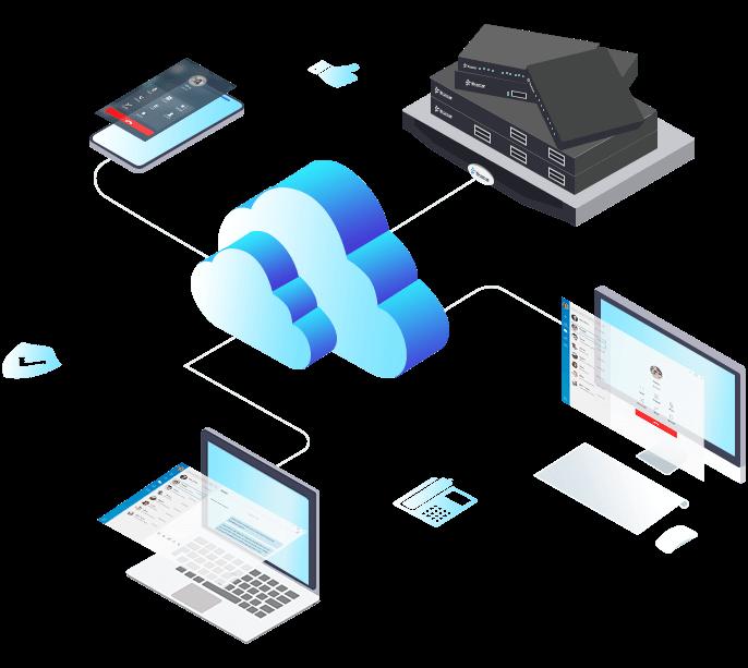 Linkus Cloud Service