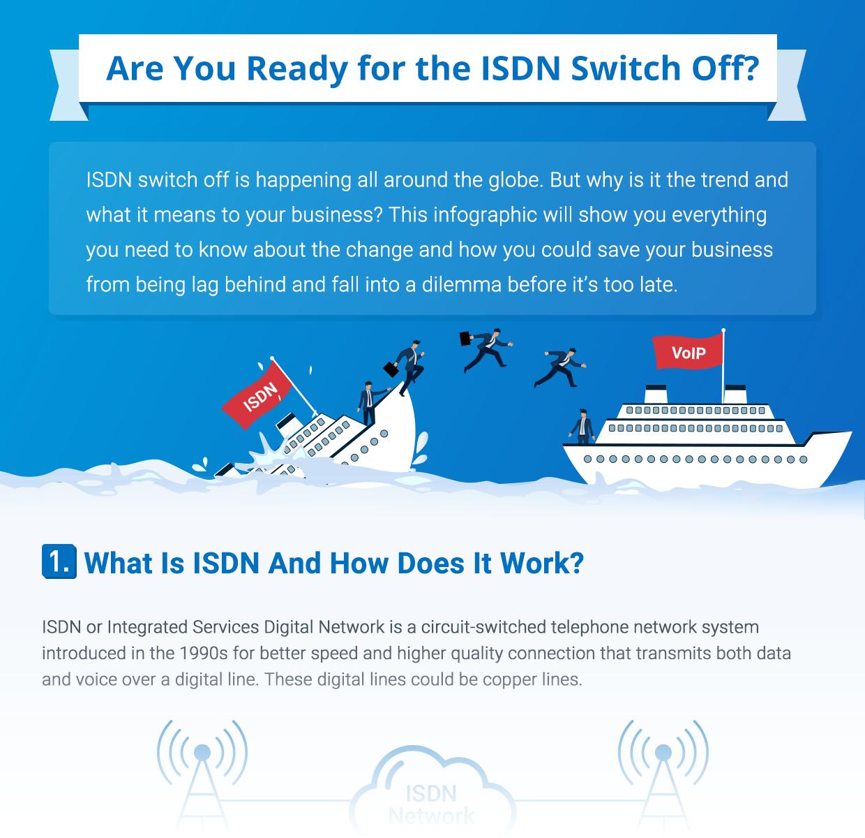 ISDN Switch-off blog