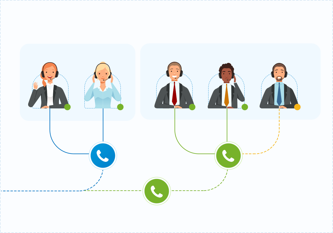 Automated Call Distribution