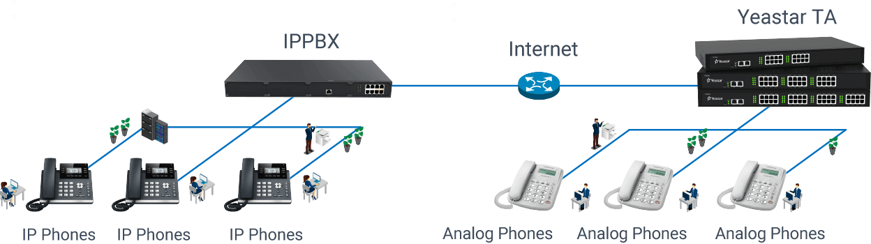 analog extensions for ippbx