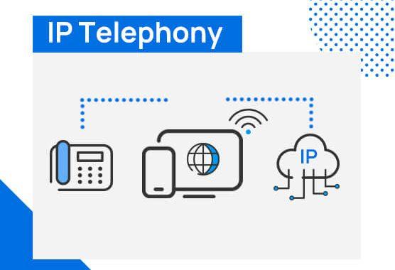 IP Telephony 556X388