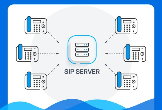 SIP Server 556×388 博客小图  博客